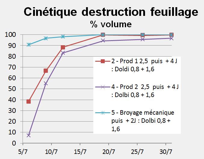 dolbi-graph-1